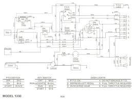 wiring diagram for 1330 cub cadet u2013 the wiring diagram