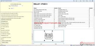 mitsubishi outlander 2014 wsm auto repair manual forum heavy