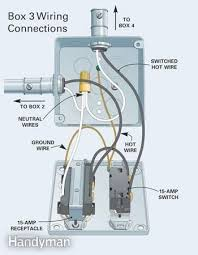 175 best shop wiring images on pinterest electrical projects