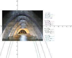 cool quadratics