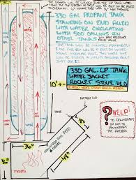 worlds largest water jacket rocket stove input needed rocket