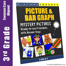 3rd grade picture graph and bar graphs coloring worksheets