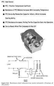 hermetic compressor motor types motor run capacitor starting