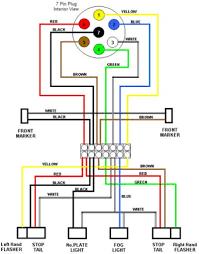 ford territory trailer plug wiring diagram ford wiring diagram
