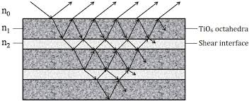materials free full text structural and optical properties of