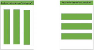 layouts for android android linear layout