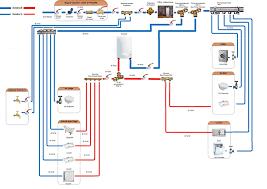 chauffe eau cuisine chauffe eau cuisine electrique 4 chauffage gtgaz depuis 1976