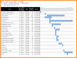 Wedding Budget Spreadsheet Excel 6 Wedding Planning Excel Template Parts Of Resume