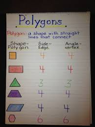 3rd grade go math chapter 12 lesson 3 polygons vip math