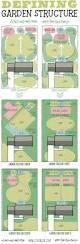 Planning Garden Layout by Best 25 Landscape Plans Ideas On Pinterest Privacy Landscaping
