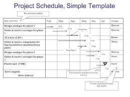design criteria tmr project planning and management steve traugott terraluna llc