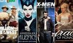 Best summer Movies 2014: list of upcoming releases of May - Swide