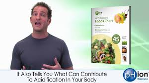 alkaline recipes acid alkaline foods chart youtube
