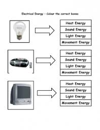 circuits and electricity teaching ideas