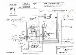 vw dune buggy wiring diagram wiring diagram
