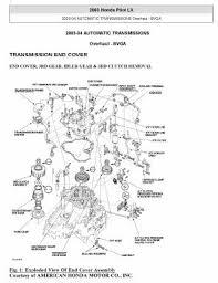 2003 2006 honda pilot service repair manual pdf free downloading