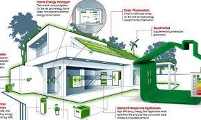 energy efficient house design house plans energy efficient 16 photo home building plans