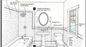 Bathroom Layout Design Tool Free Staggering Decoration Photo Layout Design Tool Free Ideas