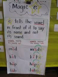 vowel activities free