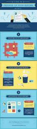 Best Resume Words 2017 by Infographic 3 Tips To Freshen Up Your Resume In 2017