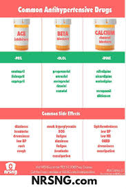 17 best images about o nurse on pinterest pharmacology