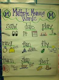 multiple meaning words 2nd grade educational finds and teaching