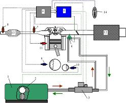 lpg wiring diagram dolgular com