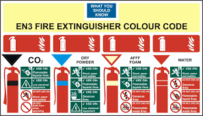 fire extinguisher symbol floor plan en3 fire extinguisher colour chart rigid pvc 350 x 200mm sign