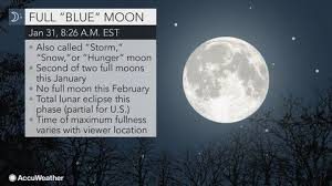 is blue blood moon special steemit