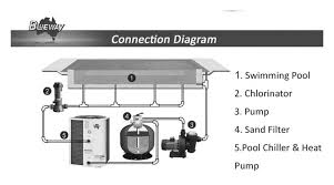wiring wiring diagram of how to wire a swimming pool pump 10504