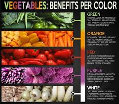 healam interesting fruit and vegetable colours meanings and
