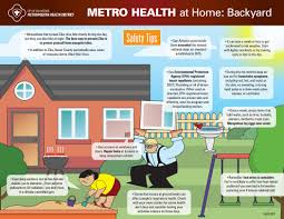 metro health brings public health home to the backyard laprensa