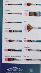 25 unique watercolor brushes ideas on pinterest brush strokes