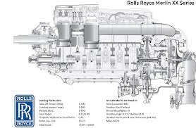 rolls royce merlin engine rolls royce merlin xx cutaway with general spec on behance