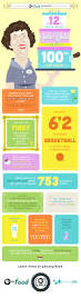 facts about the first thanksgiving for kids 12 julia child facts on her 100th birthday infographic pbs food