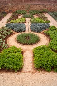 home herb garden pinterest home outdoor decoration