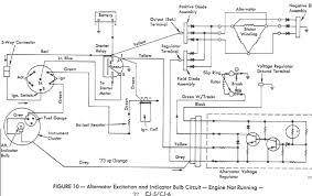 cj5 wiring diagram 1984 jeep cj7 wiring diagram u2022 buccaneersvsrams co