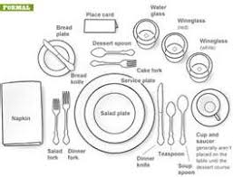 how to set a table with silverware agreeable silverware placement on table set in office remodelling
