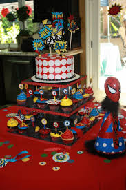 203 best 5th birthday party images on pinterest birthday party