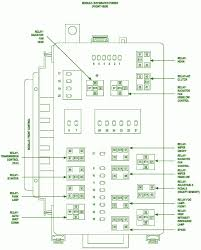fuse diagram for refrigerator on fuse images free download wiring