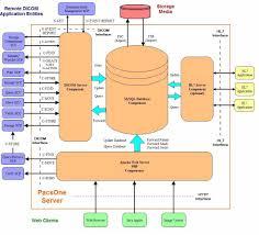 Vga To Hdmi Wiring Diagram Vga Wiring Diagram On Vga Images Free Download Wiring Diagrams
