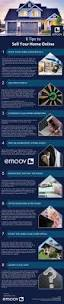 8 tips to sell your home online infographic post