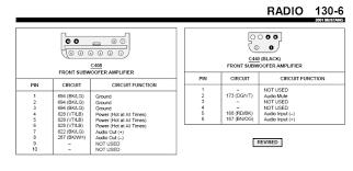 2001 ford mustang fuse box 2001 mustang gt wiring diagram wiring diagram