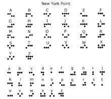 Writing System For The Blind New York Point Wikipedia