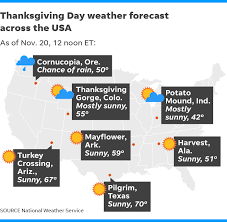 thanksgiving travel weather forecast in the great lakes and