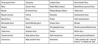 prepare gluten free food successfully sweet n u0027 savory life