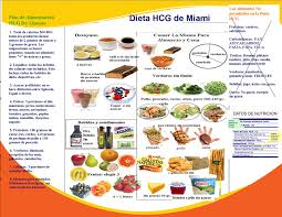 81 best hcg diet foods images on pinterest diet foods hcg diet