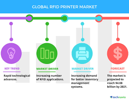 top 6 vendors in the rfid printer market from 2017 to 2021