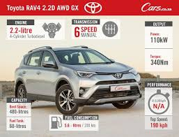 toyota rav4 2 2d awd gx 2016 review cars co za