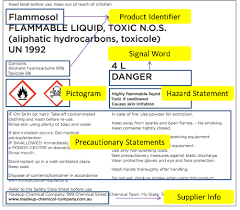 Ghs Safety Data Sheet Template Ghs Implementation In Australia